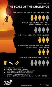 scaleofchallenge_infographic